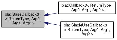 Open lighting architecture olabasecallback3 returntype arg0 inheritance graph pronofoot35fo Gallery